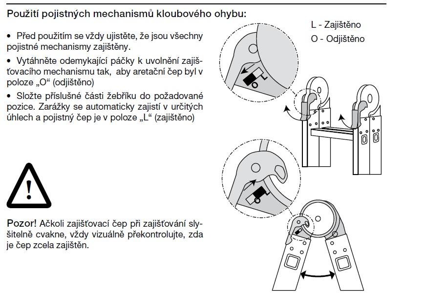 4,6 m použití pojistných mechanismů